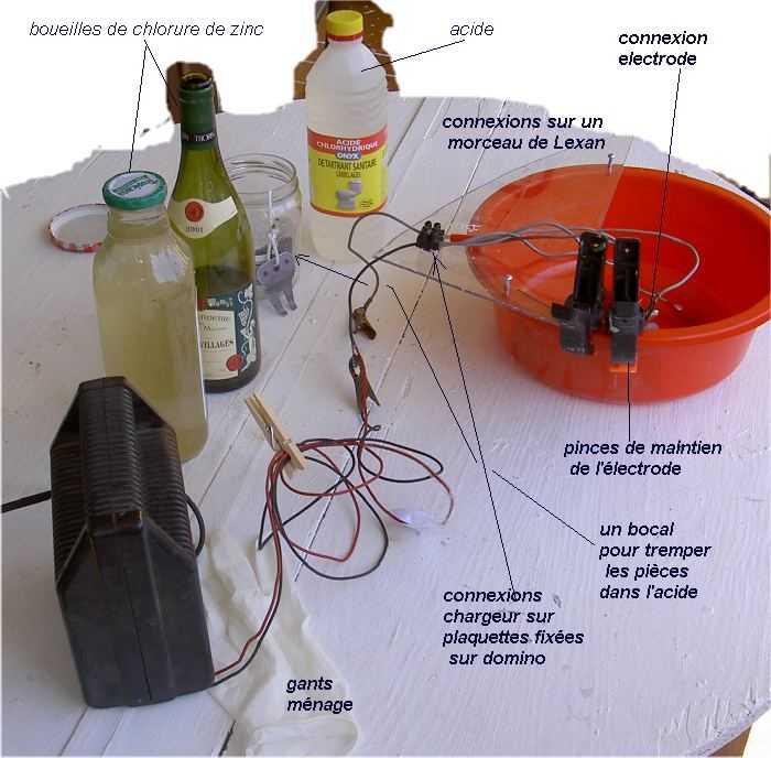 Acide chlorhydrique cuivre - Acide chlorhydrique piscine ...